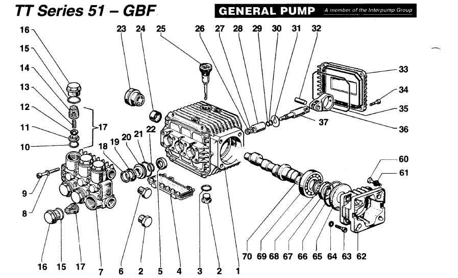 TTGBF21 general pump tt2028gbf 2 85 gpm 2000psi 3 4\