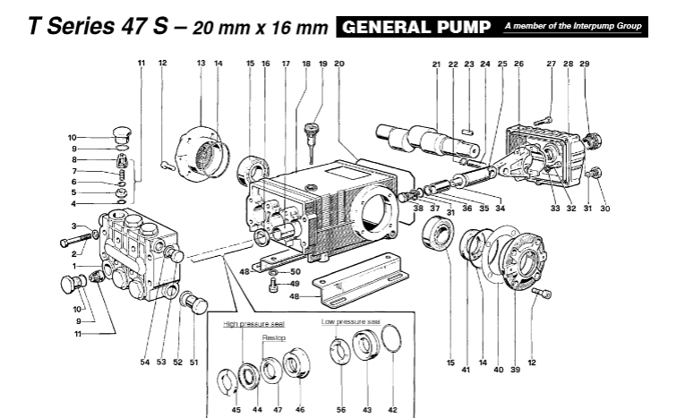 the ts2021 general pumps pressure washer pump