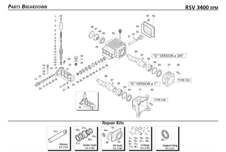 Rsv4g40 Pkg Pump Package Annovi Reverberi on Troubleshooting Diagrams