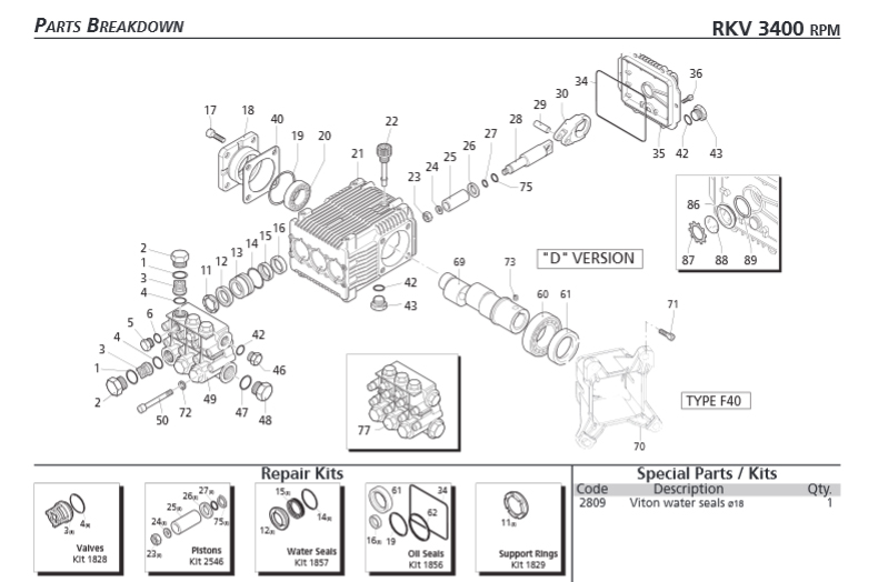 Ar 15 Breakdown Diagram Com