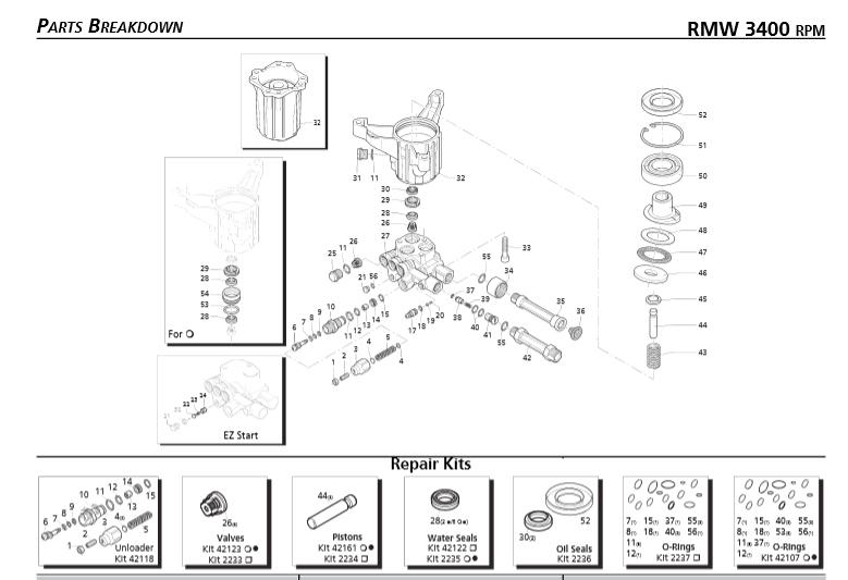 annovi reverberi pump parts diagram  u2022 wiring and engine