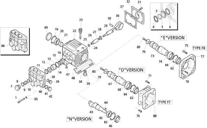 Xtv2g22d F7 Pump From Annovi Reverberi Ets Company